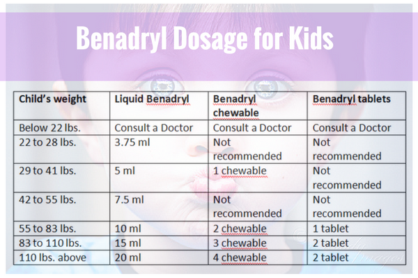 For adults dosage normal of benadryl