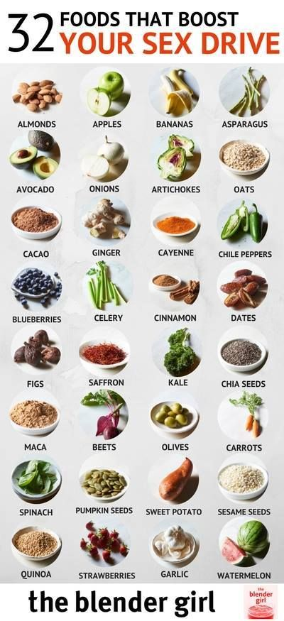 Foods for healthy sex