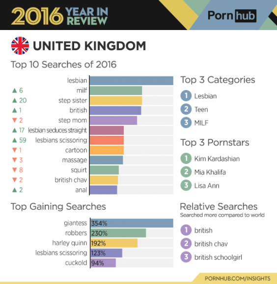 Porno search system free of charge
